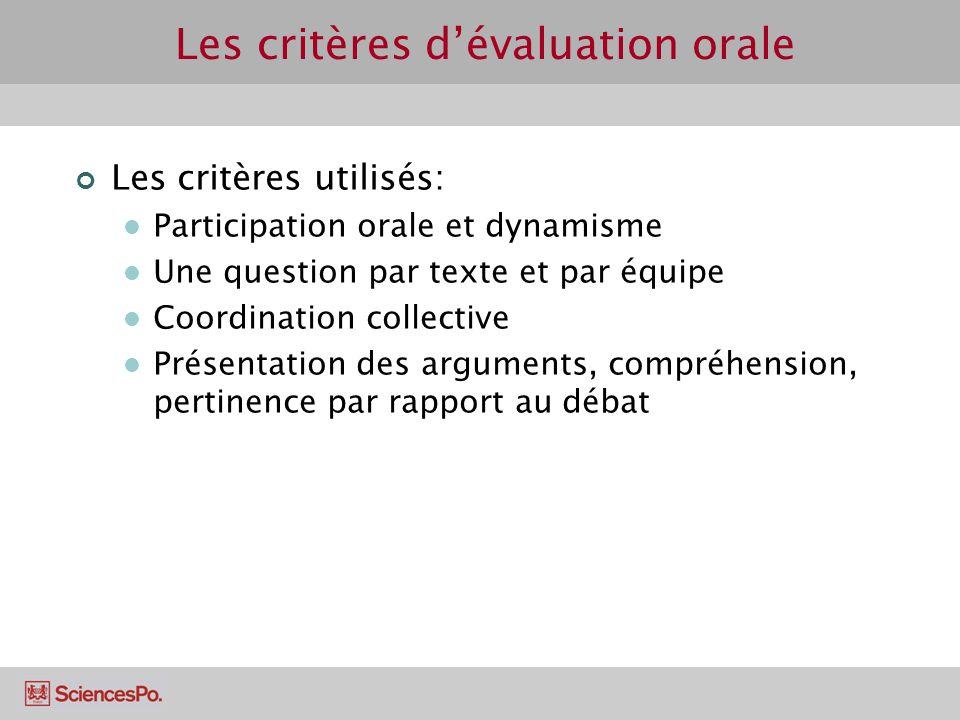 Les critères d'évaluation orale