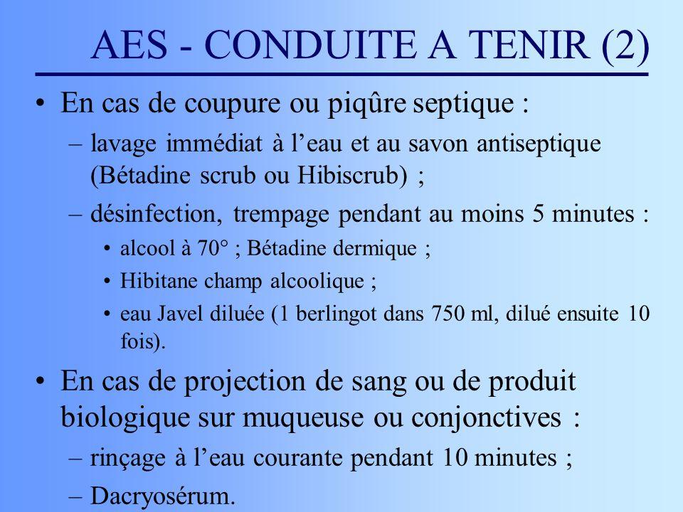 AES - CONDUITE A TENIR (2)