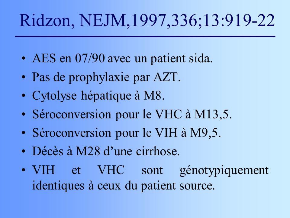 Ridzon, NEJM,1997,336;13:919-22 AES en 07/90 avec un patient sida.
