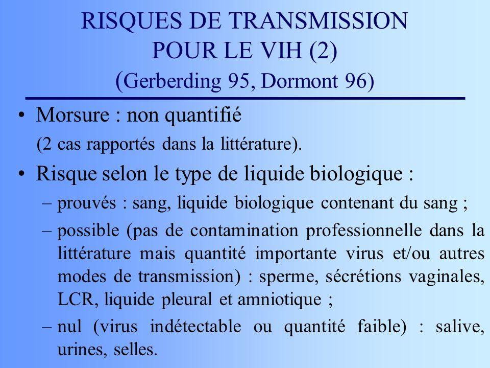 RISQUES DE TRANSMISSION POUR LE VIH (2) (Gerberding 95, Dormont 96)