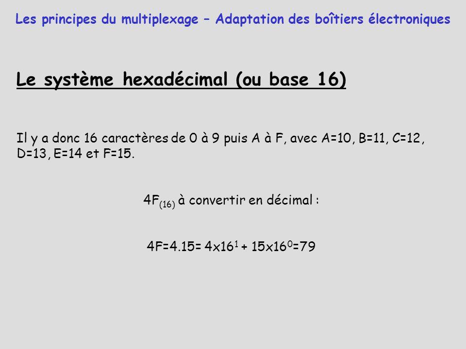 Les principes du multiplexage – Adaptation des boîtiers électroniques