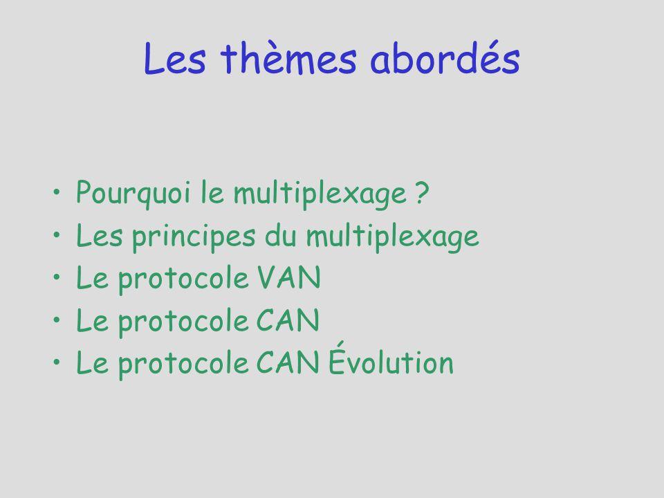Les thèmes abordés Pourquoi le multiplexage
