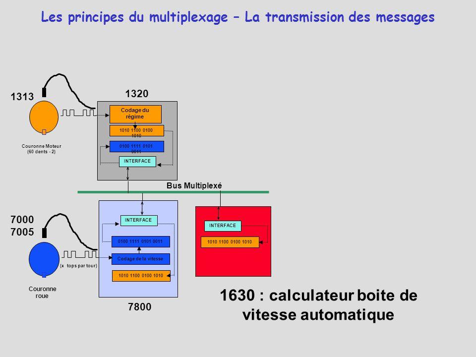 1630 : calculateur boite de vitesse automatique