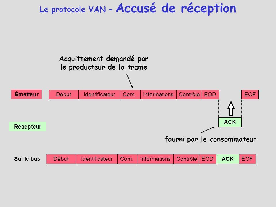 Le protocole VAN – Accusé de réception