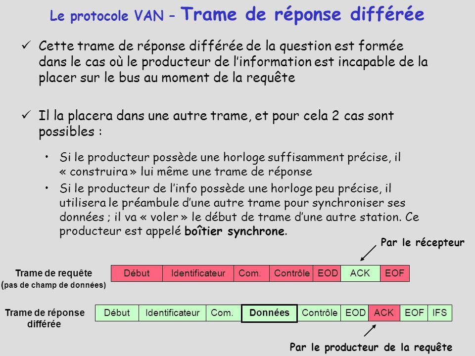 Le protocole VAN – Trame de réponse différée (pas de champ de données)