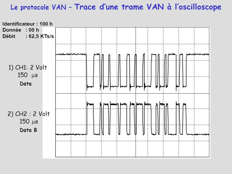 Le protocole VAN – Trace d'une trame VAN à l'oscilloscope