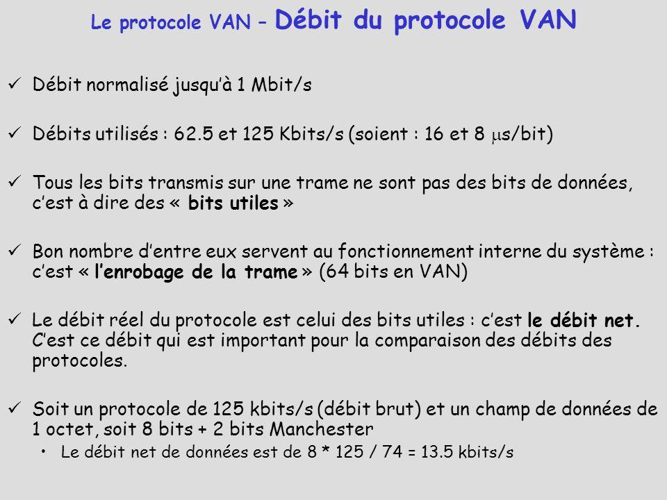 Le protocole VAN – Débit du protocole VAN