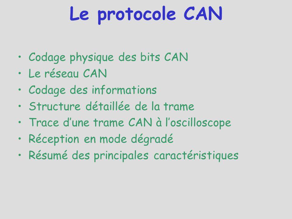 Le protocole CAN Codage physique des bits CAN Le réseau CAN