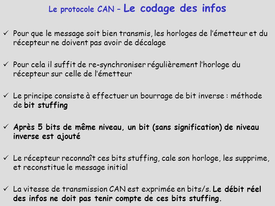 Le protocole CAN – Le codage des infos