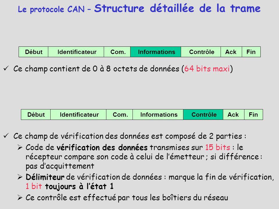 Le protocole CAN – Structure détaillée de la trame