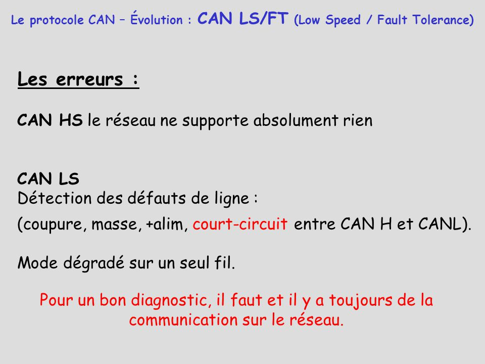 Le protocole CAN – Évolution : CAN LS/FT (Low Speed / Fault Tolerance)
