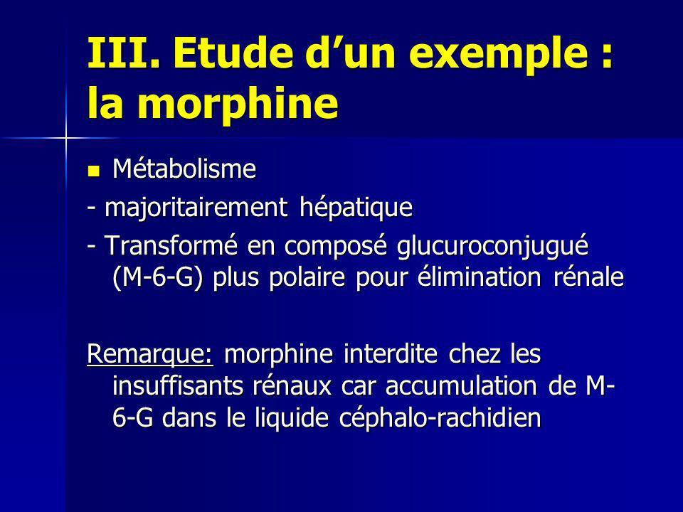 III. Etude d'un exemple : la morphine