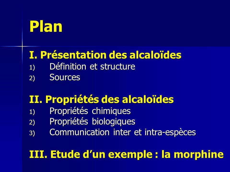 Plan I. Présentation des alcaloïdes II. Propriétés des alcaloïdes