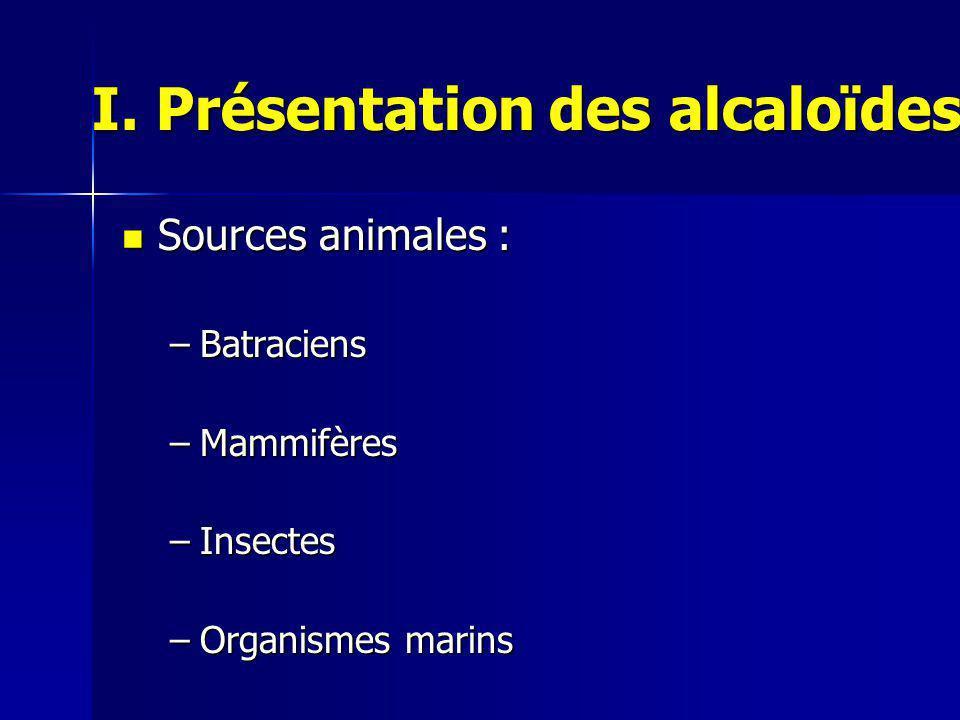 I. Présentation des alcaloïdes
