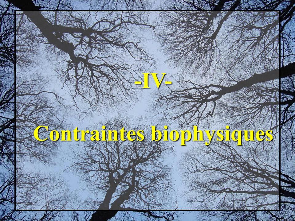 -IV- Contraintes biophysiques