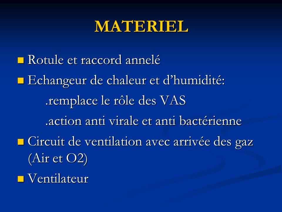 MATERIEL Rotule et raccord annelé Echangeur de chaleur et d'humidité: