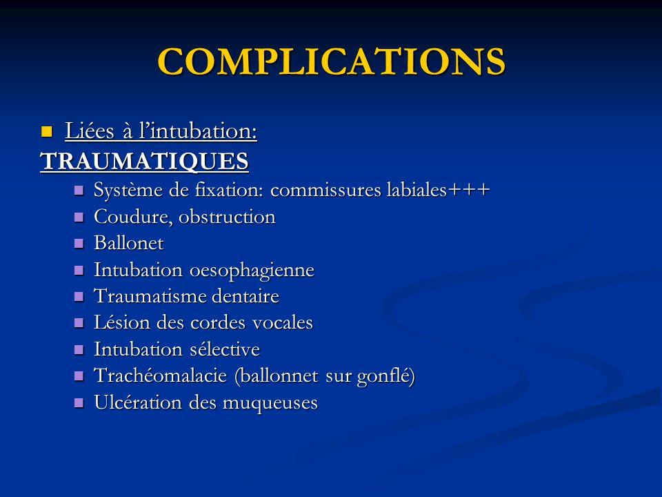COMPLICATIONS Liées à l'intubation: TRAUMATIQUES