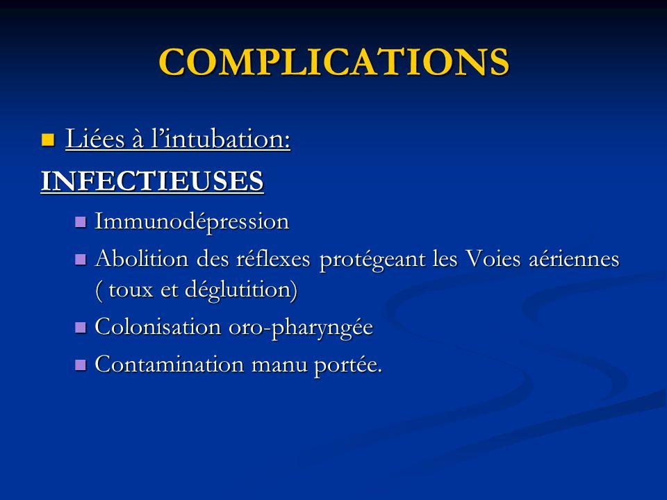 COMPLICATIONS Liées à l'intubation: INFECTIEUSES Immunodépression
