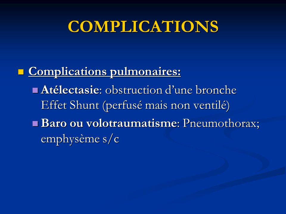 COMPLICATIONS Complications pulmonaires: