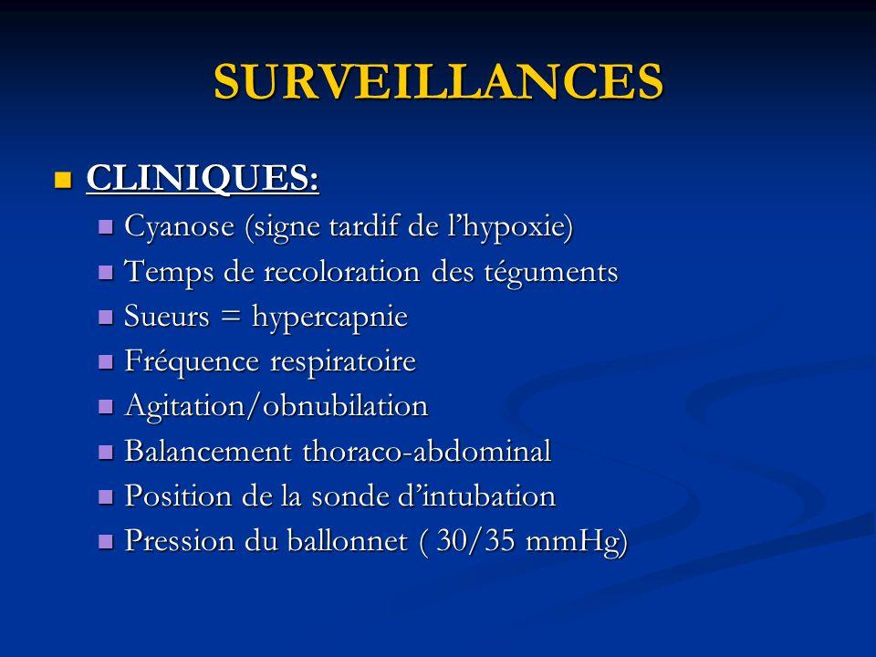 SURVEILLANCES CLINIQUES: Cyanose (signe tardif de l'hypoxie)