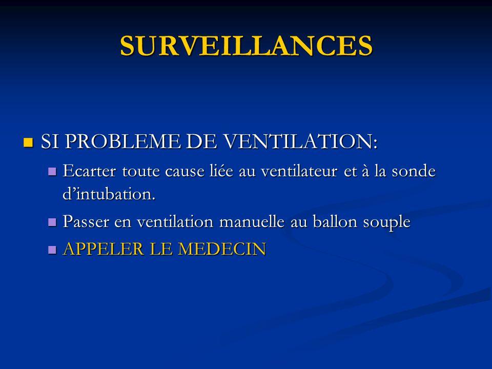 SURVEILLANCES SI PROBLEME DE VENTILATION: