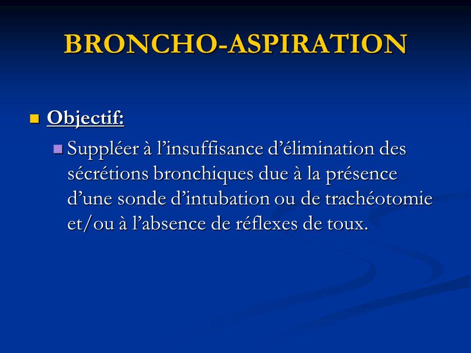 BRONCHO-ASPIRATION Objectif: