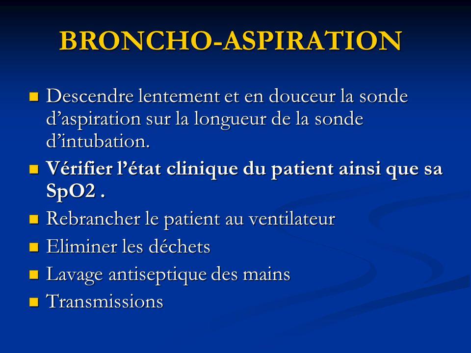 BRONCHO-ASPIRATION Descendre lentement et en douceur la sonde d'aspiration sur la longueur de la sonde d'intubation.