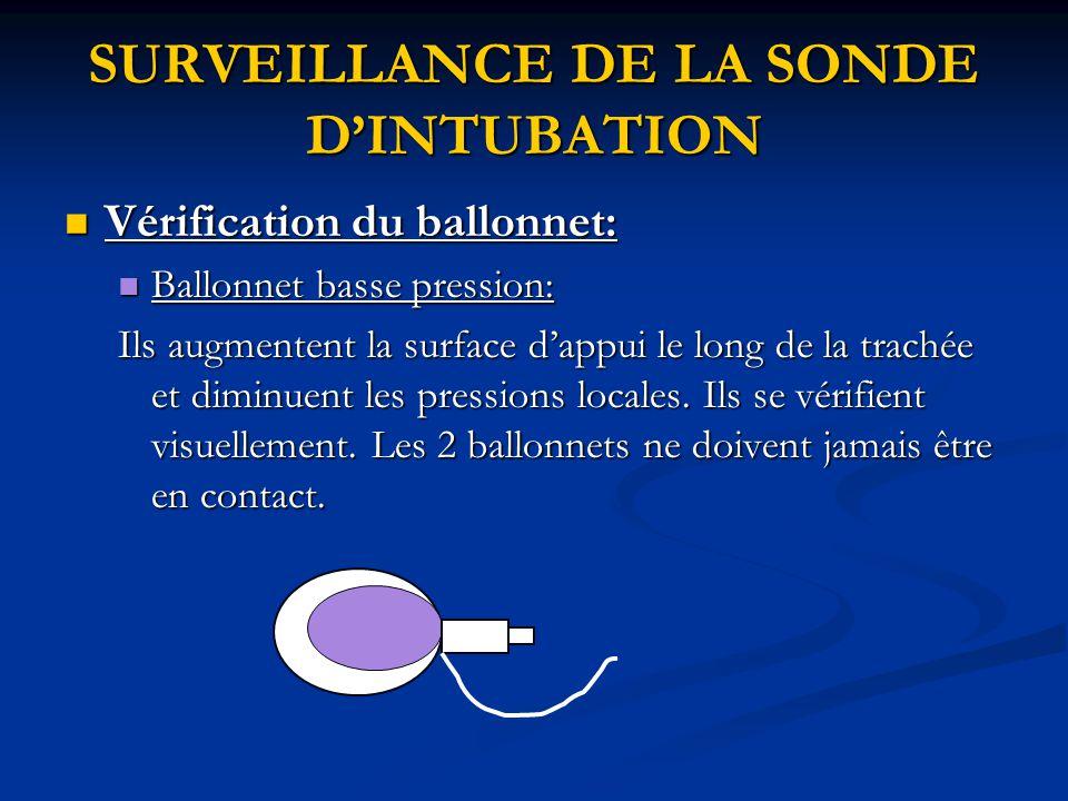 SURVEILLANCE DE LA SONDE D'INTUBATION