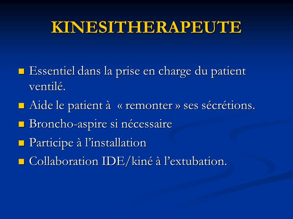KINESITHERAPEUTE Essentiel dans la prise en charge du patient ventilé.
