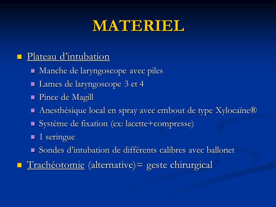 MATERIEL Plateau d'intubation