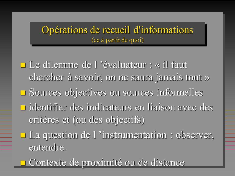 Opérations de recueil d informations (ce à partir de quoi)