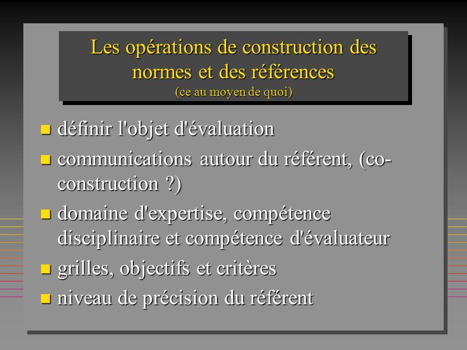 Les opérations de construction des normes et des références (ce au moyen de quoi)