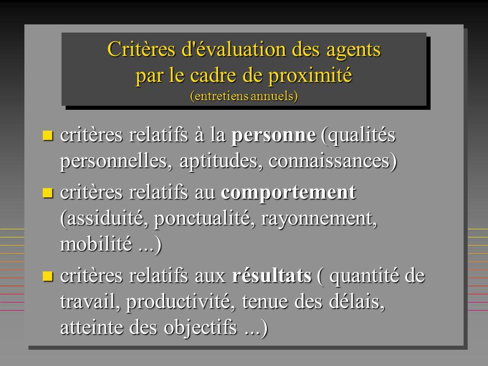 Critères d évaluation des agents par le cadre de proximité (entretiens annuels)