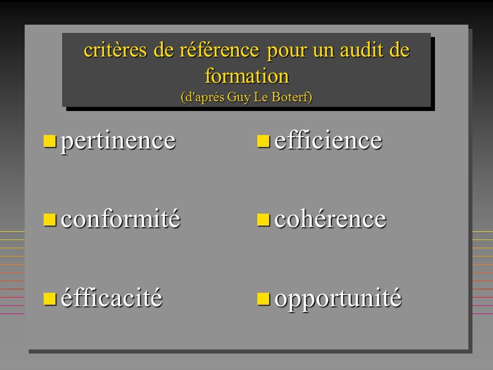 pertinence conformité éfficacité efficience cohérence opportunité
