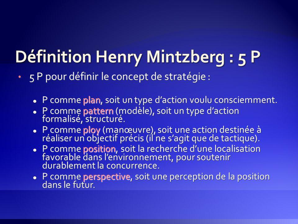 5 P pour définir le concept de stratégie :