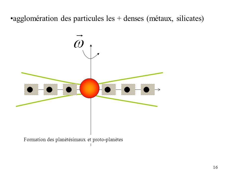 agglomération des particules les + denses (métaux, silicates)