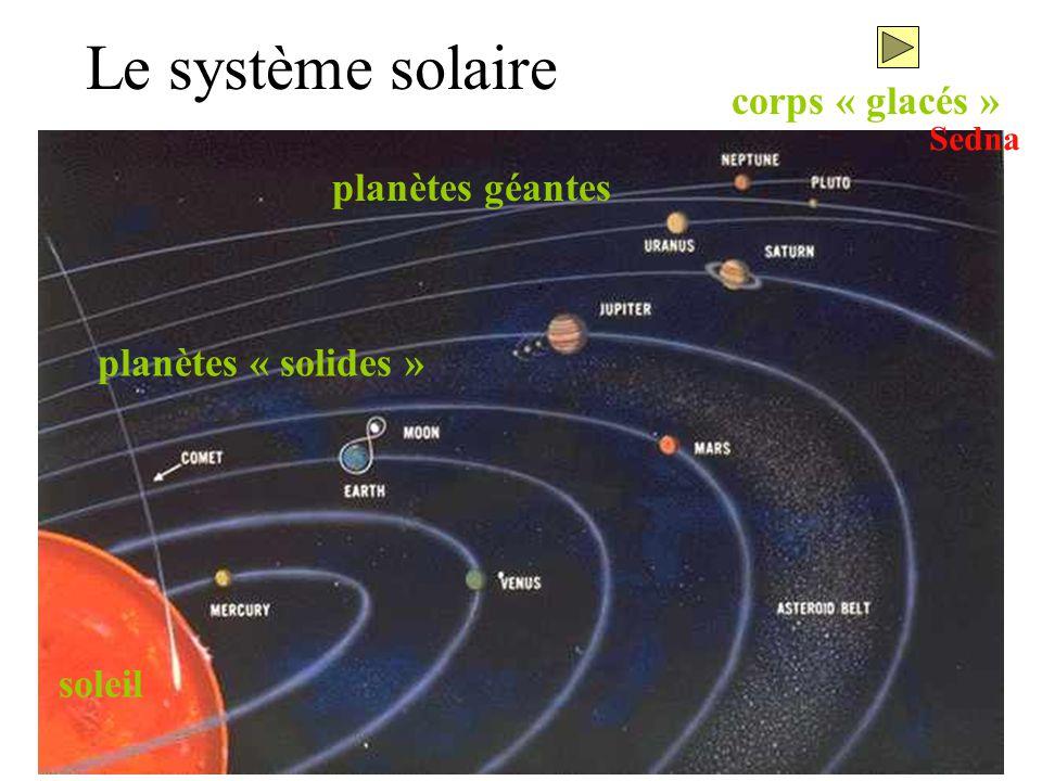 Le système solaire corps « glacés » planètes géantes