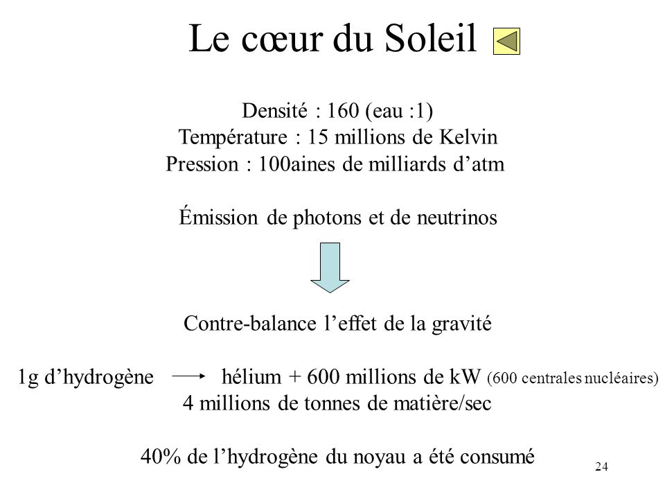 Le cœur du Soleil Densité : 160 (eau :1)