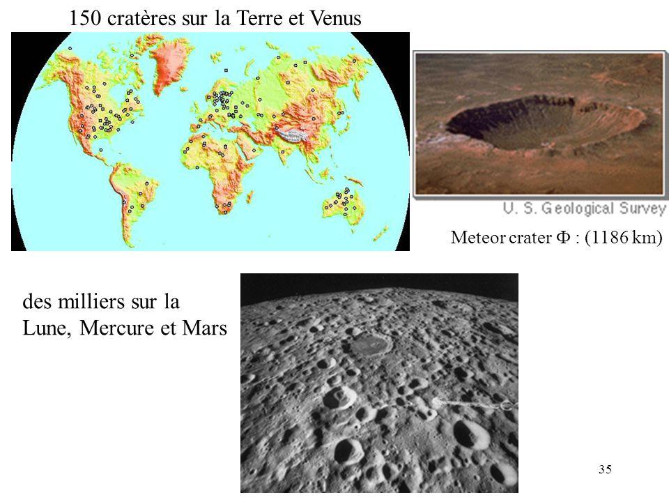 150 cratères sur la Terre et Venus