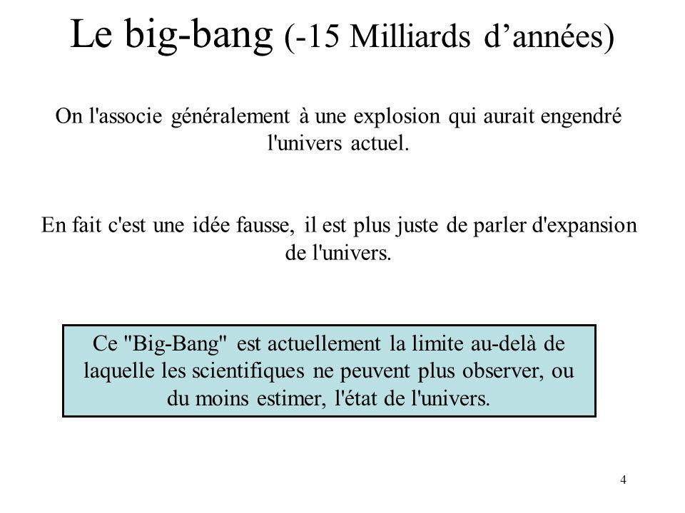 Le big-bang (-15 Milliards d'années)