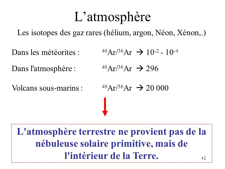 Les isotopes des gaz rares (hélium, argon, Néon, Xénon,.)