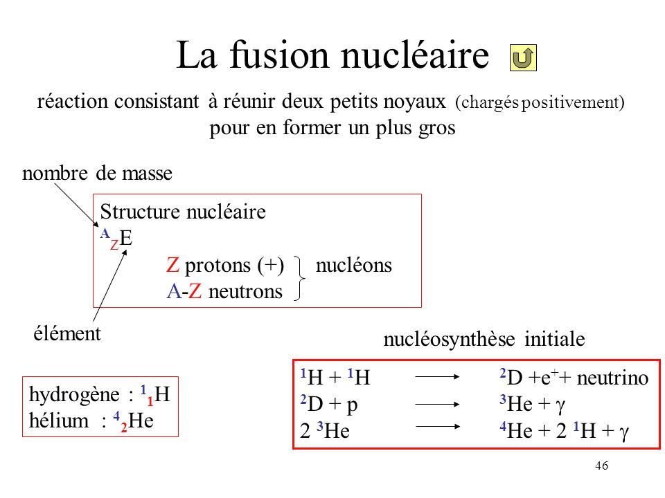 La fusion nucléaire réaction consistant à réunir deux petits noyaux (chargés positivement) pour en former un plus gros.