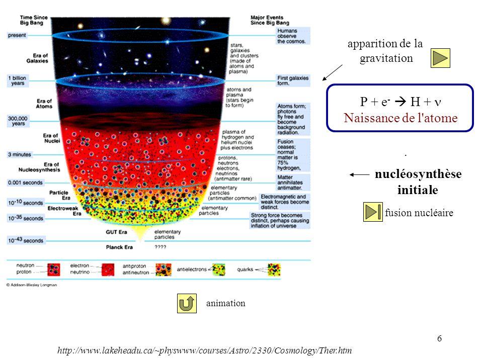 nucléosynthèse initiale