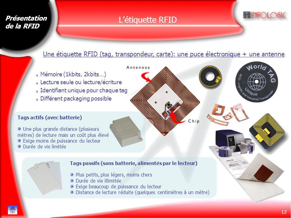 L'étiquette RFID Présentation de la RFID