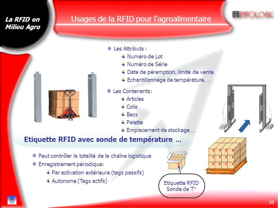 Usages de la RFID pour l'agroalimentaire