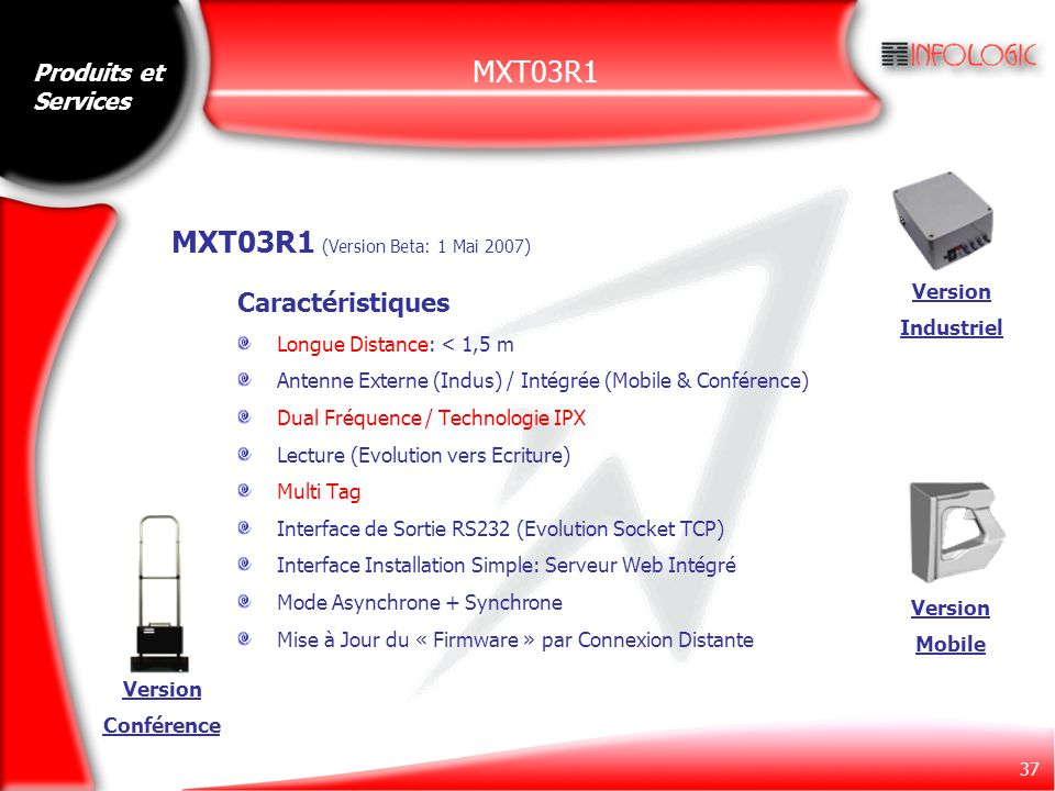MXT03R1 (Version Beta: 1 Mai 2007)