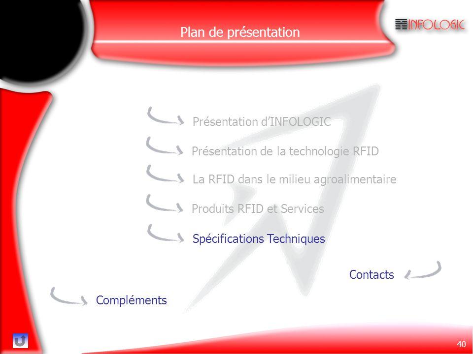 Plan de présentation Présentation d'INFOLOGIC