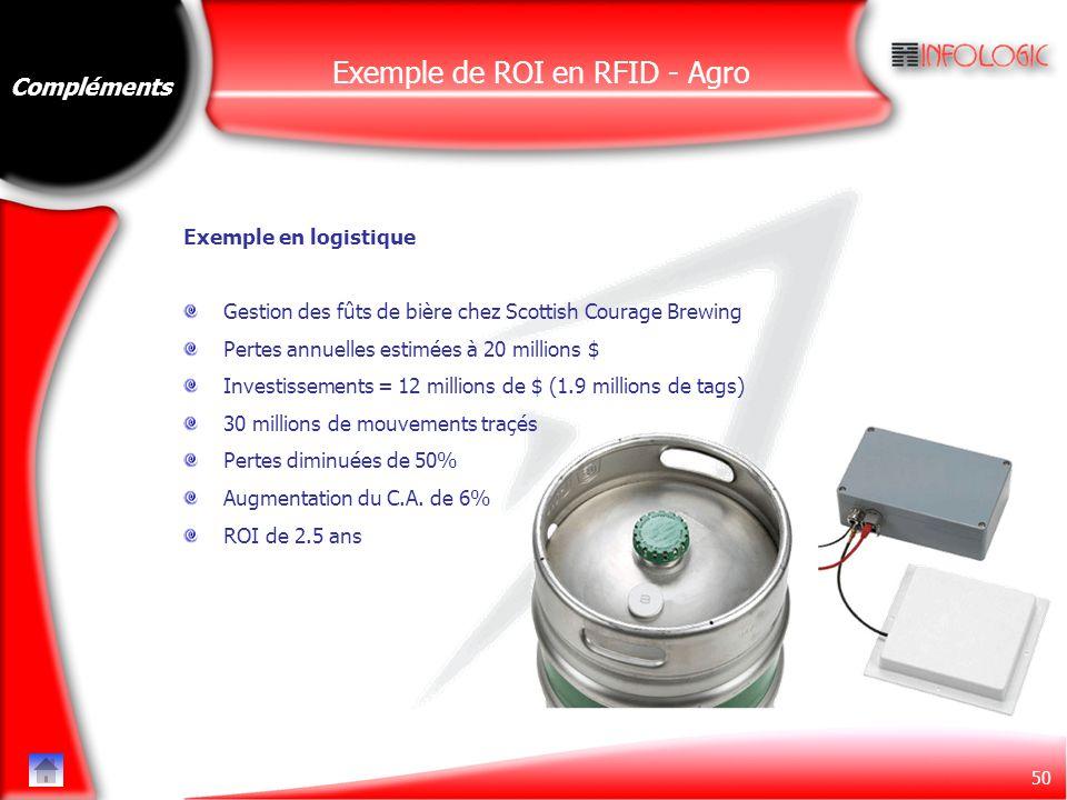 Exemple de ROI en RFID - Agro