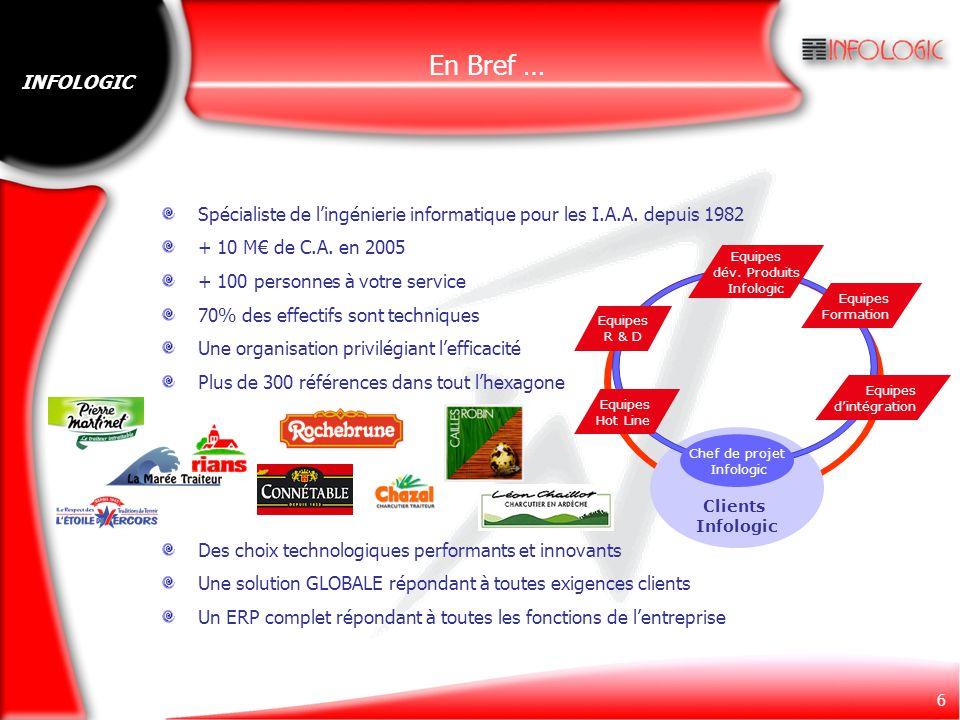 En Bref … INFOLOGIC. Spécialiste de l'ingénierie informatique pour les I.A.A. depuis 1982. + 10 M€ de C.A. en 2005.