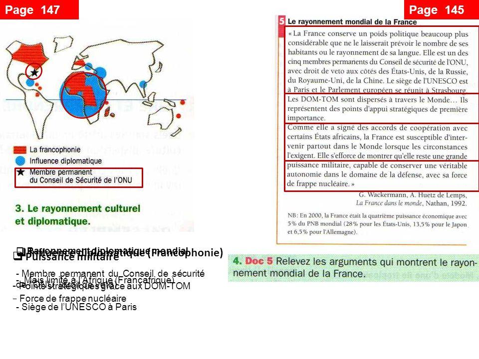 Influence diplomatique (Francophonie) Puissance militaire